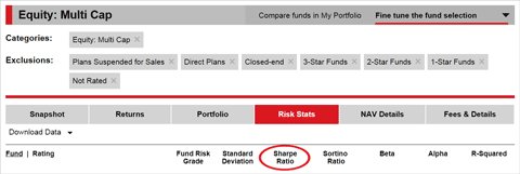 Do you know the Sharpe Ratio of your fund?