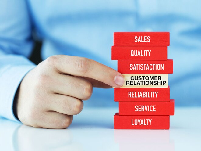 The quest for quality the Philip Fisher way