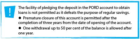 Post Office Recurring Deposit