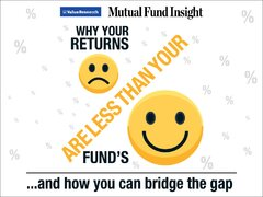 is-your-fund-outperforming-you