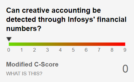 Can creative accounting be detected through a company