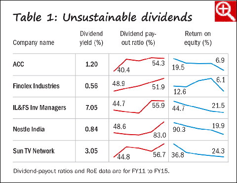 Dividends you can trust