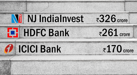 Mutual Fund distributors' income drops 23% to Rs 3647 crore in FY'16