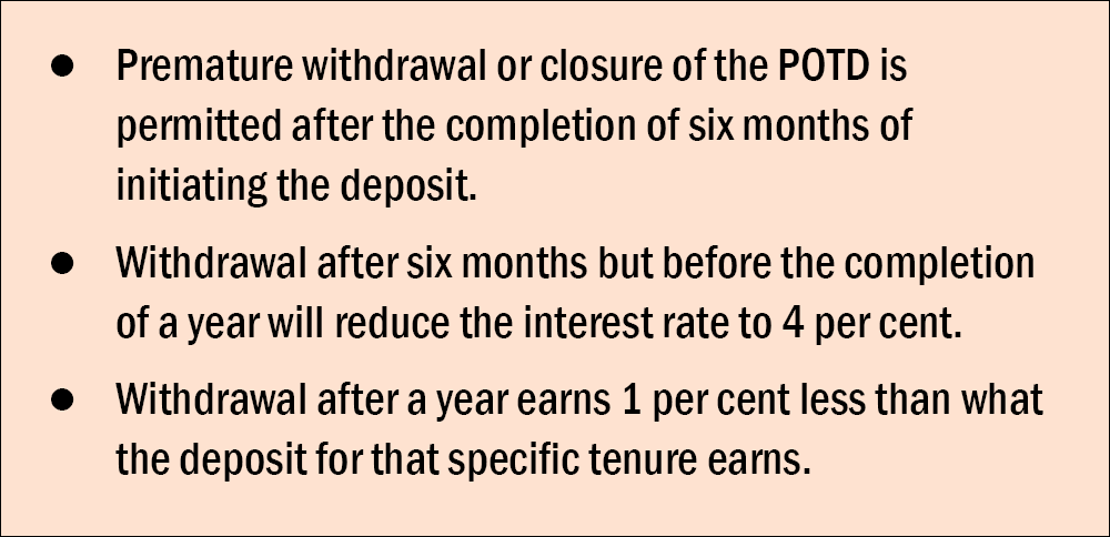 All about the Post Office Term Deposit