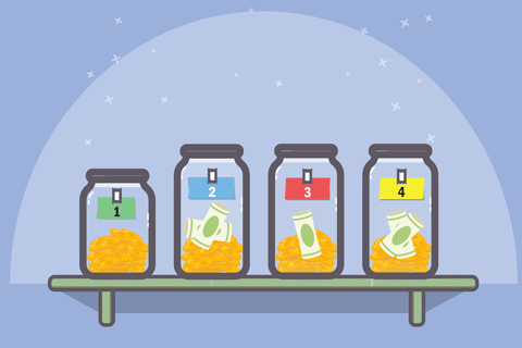 The four bucket system