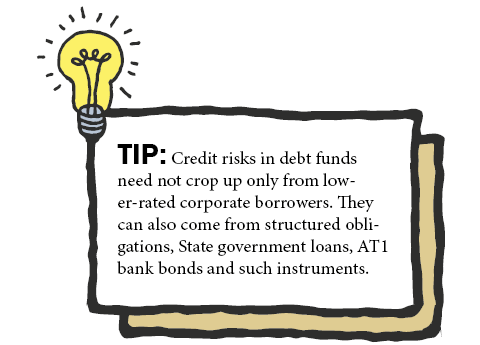 How well do you know your debt instruments?