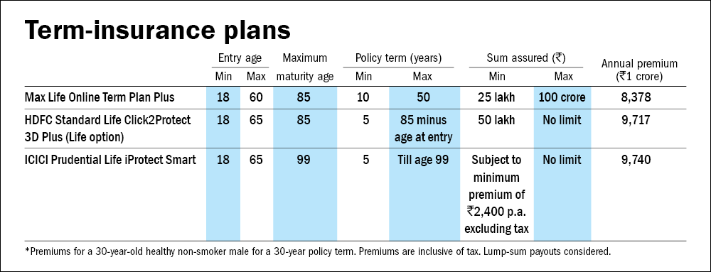 Your tax-saving action plan