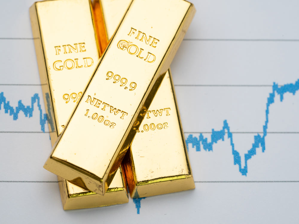 should-i-increase-my-allocation-to-gold