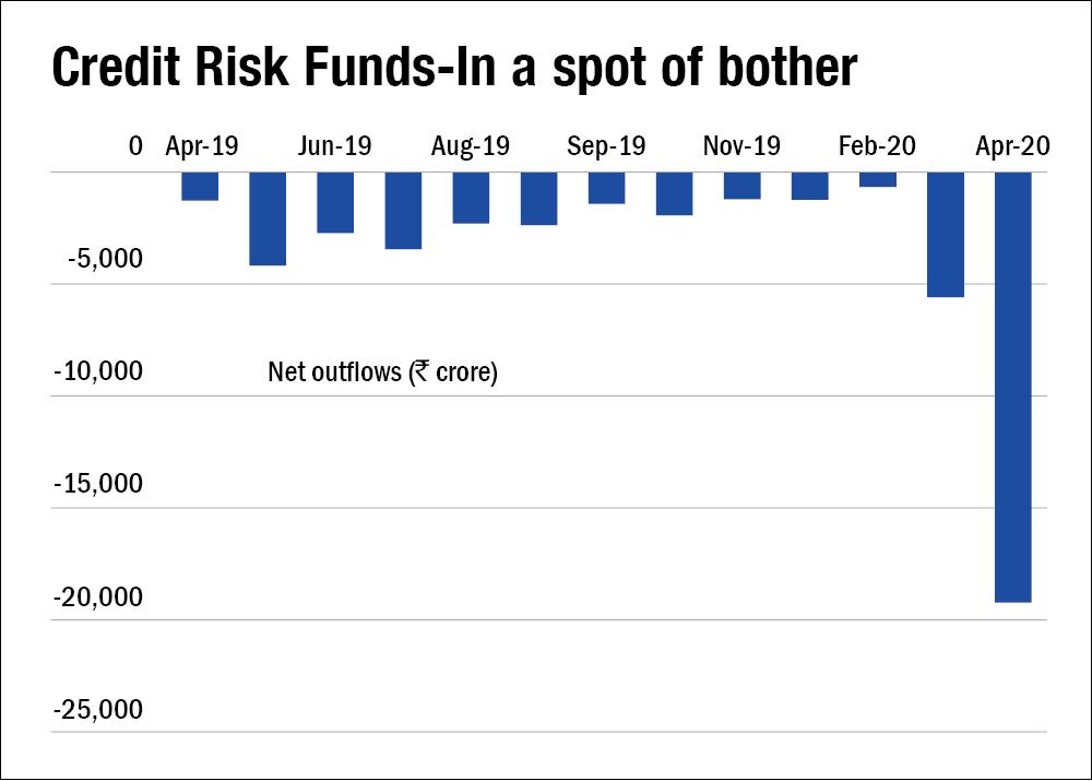 Investors keep faith