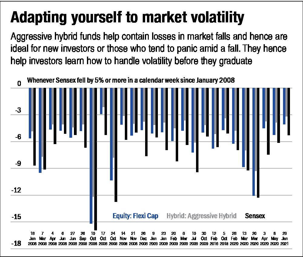 A plan to re-enter the market