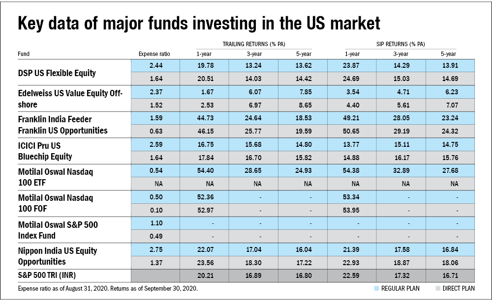 Investing in international markets is good for your wealth