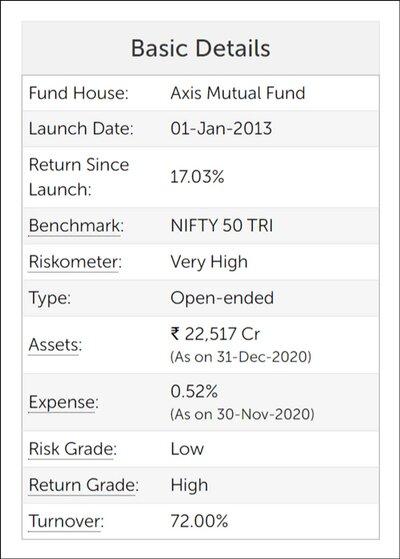 Decoding the new riskometer