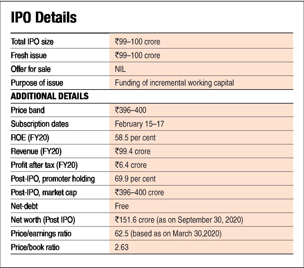Nureca IPO: Information Analysis