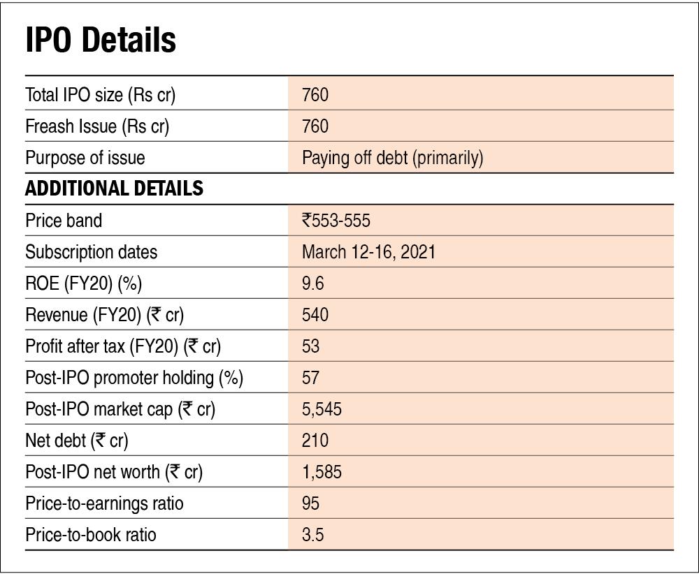 Anupam Rasayan IPO: Information Analysis