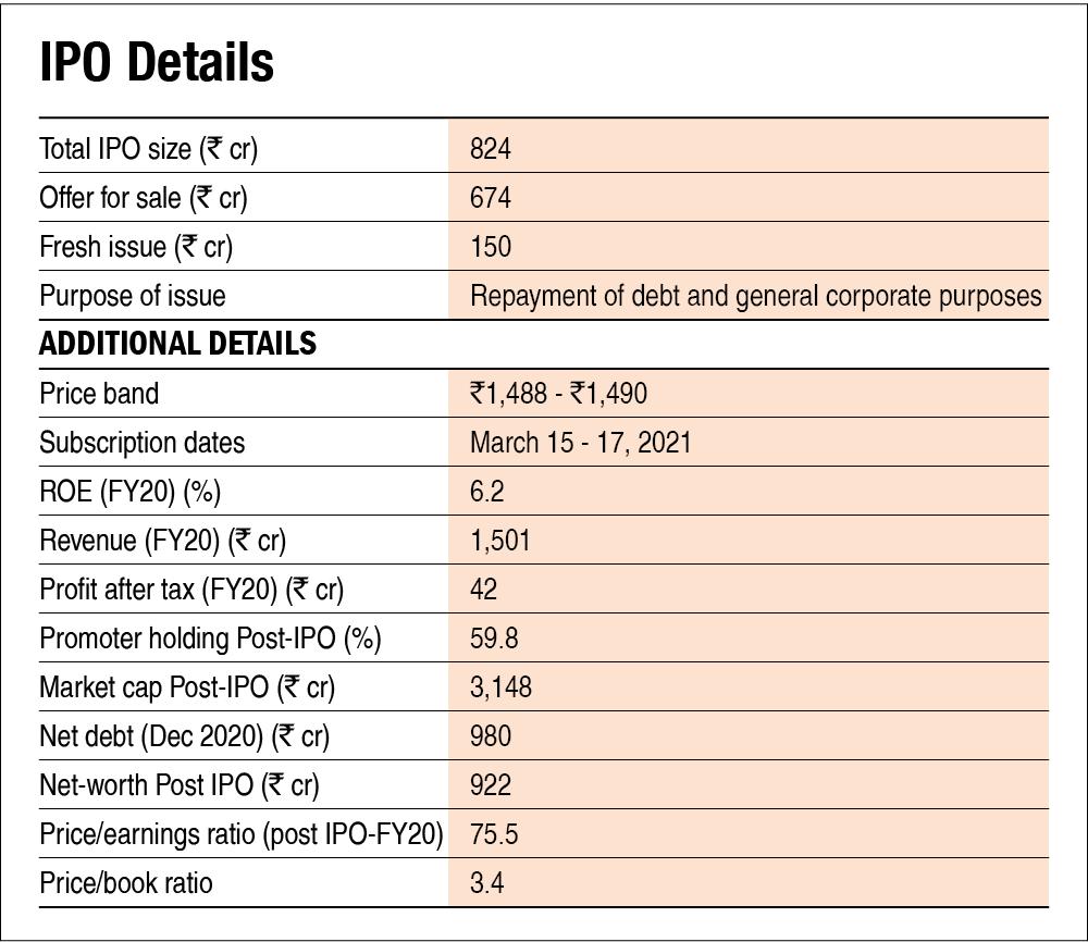 Craftsman Automation IPO: Information Analysis