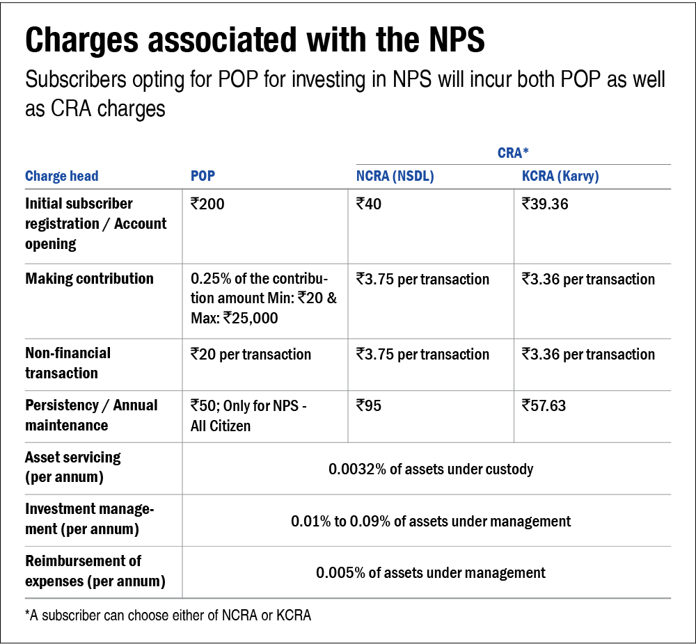 How to reduce your NPS transaction costs