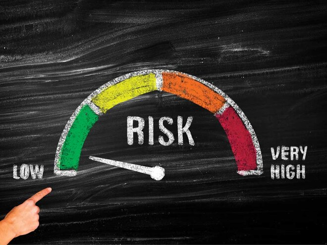 What is a risk-o-meter and how has it changed?