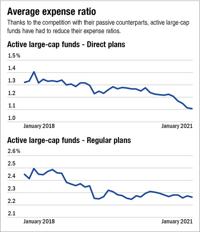 Large-cap funds: Who should invest in them and which ones to pick?