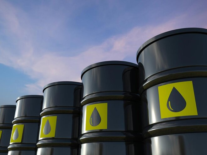 State of cyclicals: Crude Oil