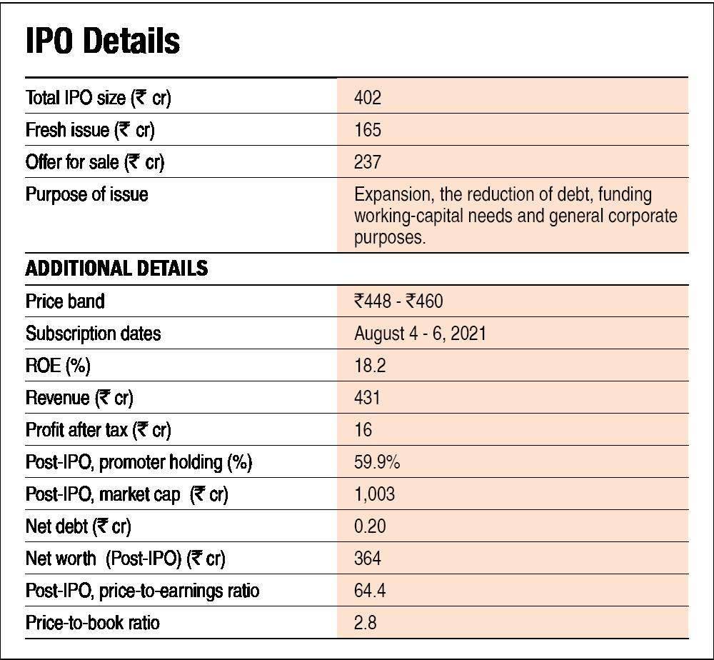 Windlas Biotech: IPO analysis