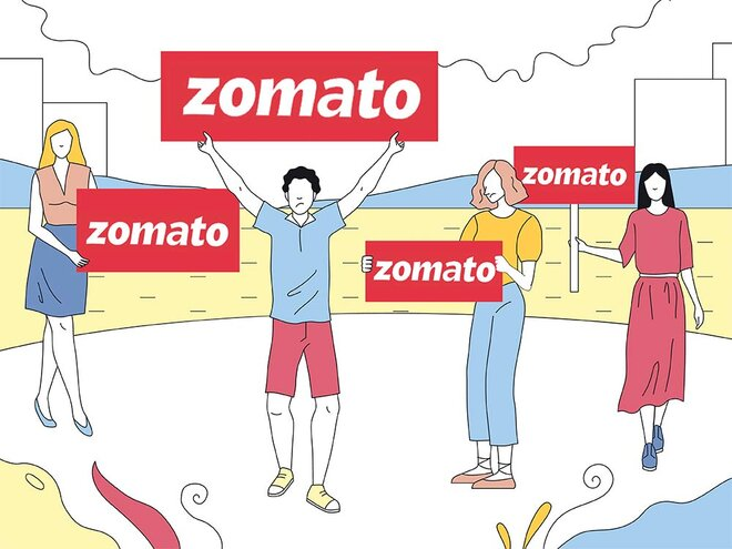 Mutual funds with investments in Zomato