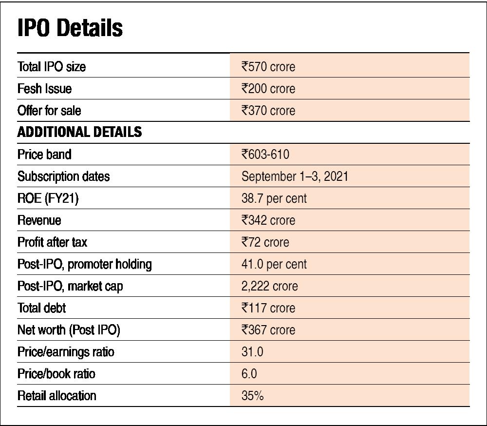 AMI Organics IPO: Information analysis